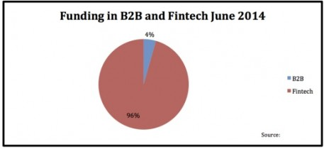 Funding in b2b and fintech june 2014 520x239