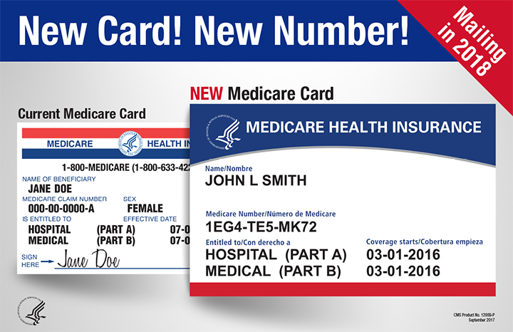 Medicare Cards Security com Tips Pymnts Announces New Ftc
