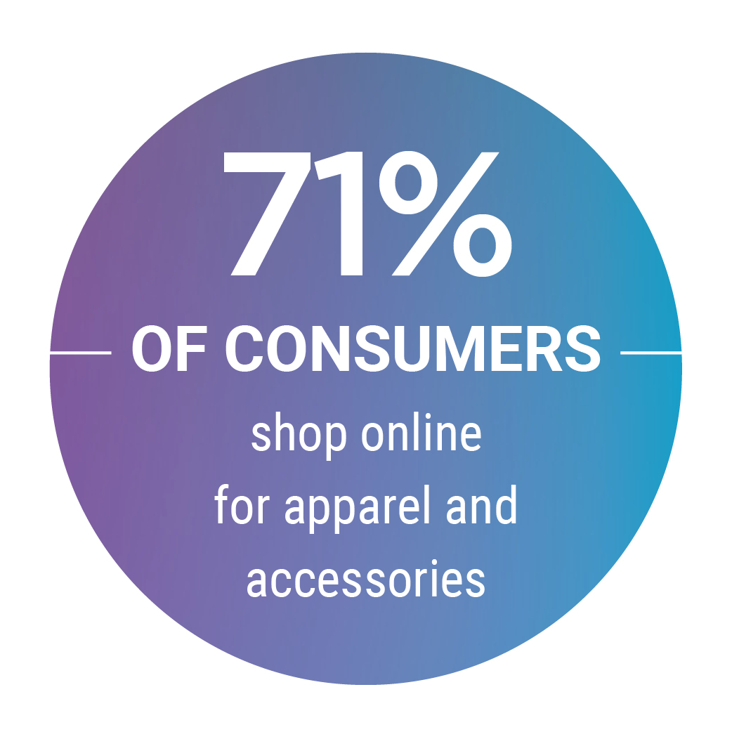 b83656f5498 How Millennials Are Shaping the Future Of Retail
