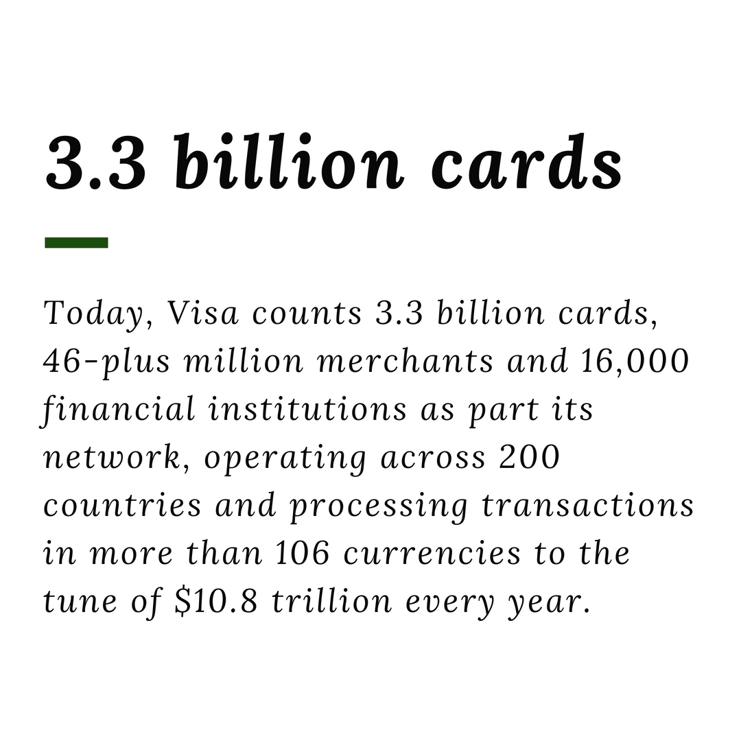 From Startup To Global Payments Giant: Visa Turns 60