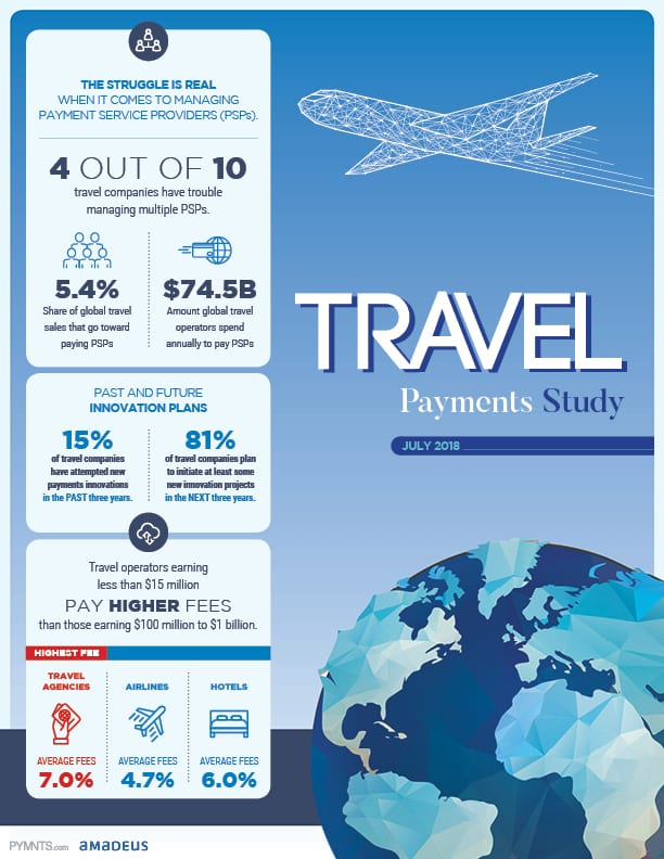 https://securecdn.pymnts.com/wp-content/uploads/2019/02/2018-07-Report-Travel-payments-V10.jpg