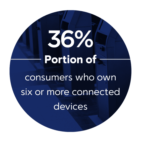 https://securecdn.pymnts.com/wp-content/uploads/2019/02/Report_Stats_HWWP-550x550.png