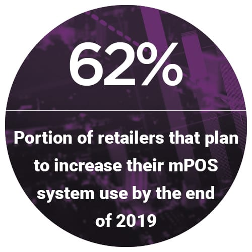 https://securecdn.pymnts.com/wp-content/uploads/2019/02/mpos2.jpg