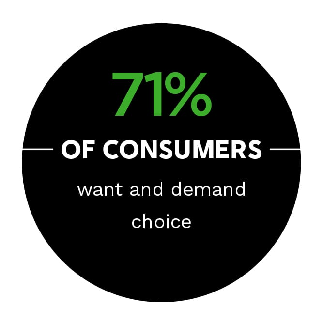 https://securecdn.pymnts.com/wp-content/uploads/2019/03/choice-consumers.jpg