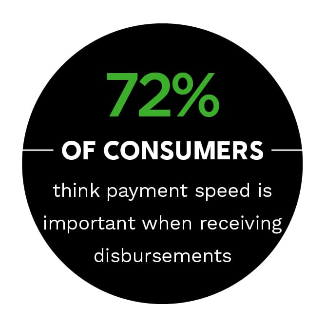https://securecdn.pymnts.com/wp-content/uploads/2019/03/consumer-payments.jpg