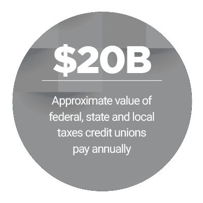 https://securecdn.pymnts.com/wp-content/uploads/2019/05/Credit-union.png
