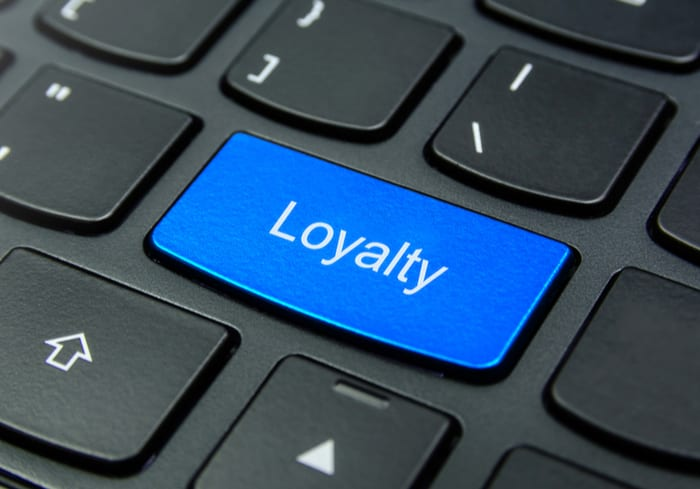 When Loyalty Innovation Is On The Menu At QSRs