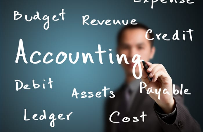 Accounting, Startup, Tipalti, series d funding, twitter, accounts payable