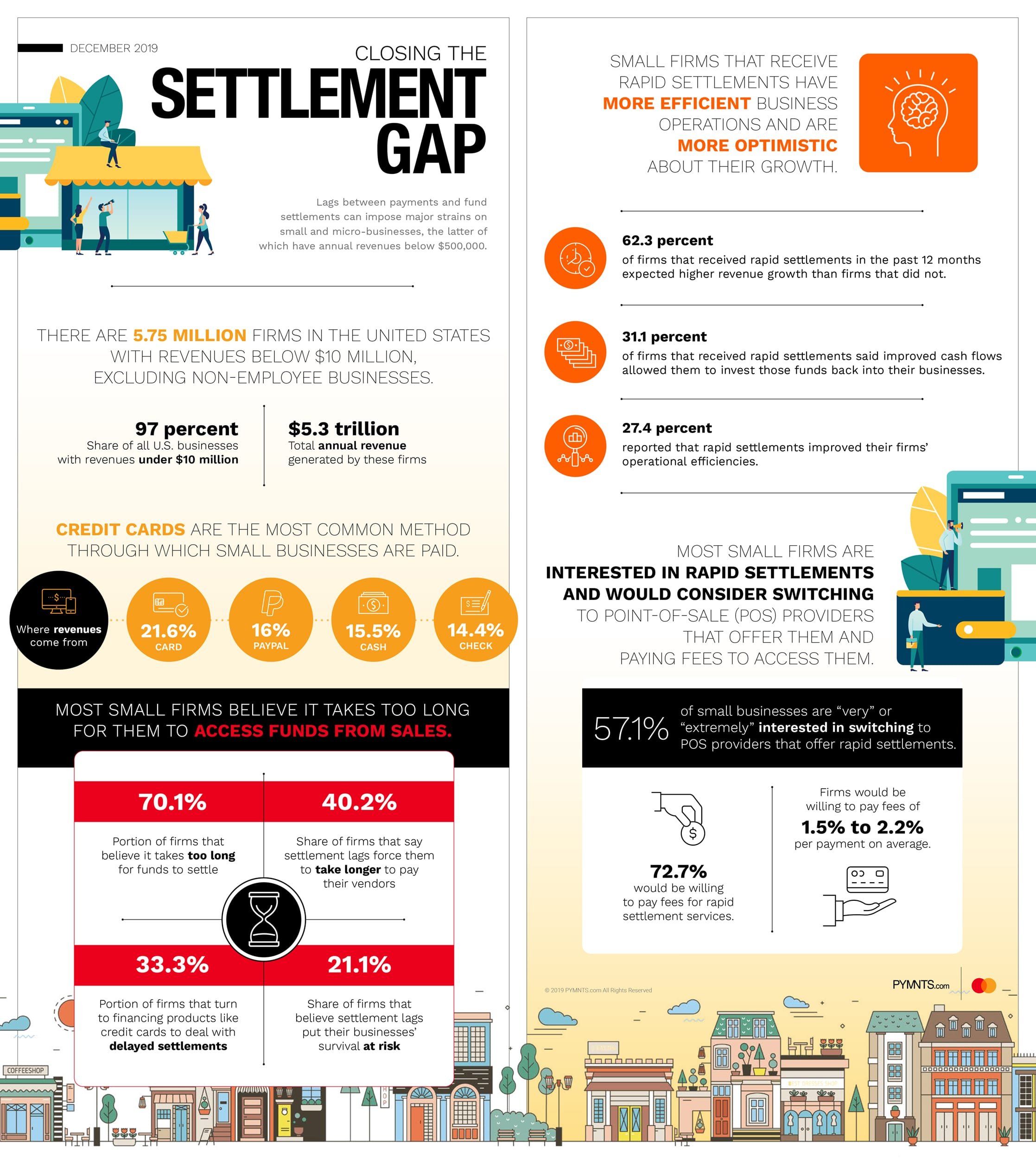 Cash flow settlement