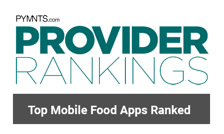 Mobile Order-Ahead Rankings