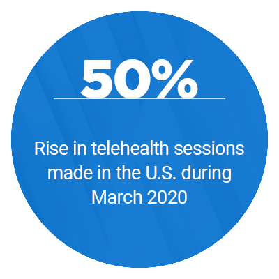 https://securecdn.pymnts.com/wp-content/uploads/2020/05/telehealth.png