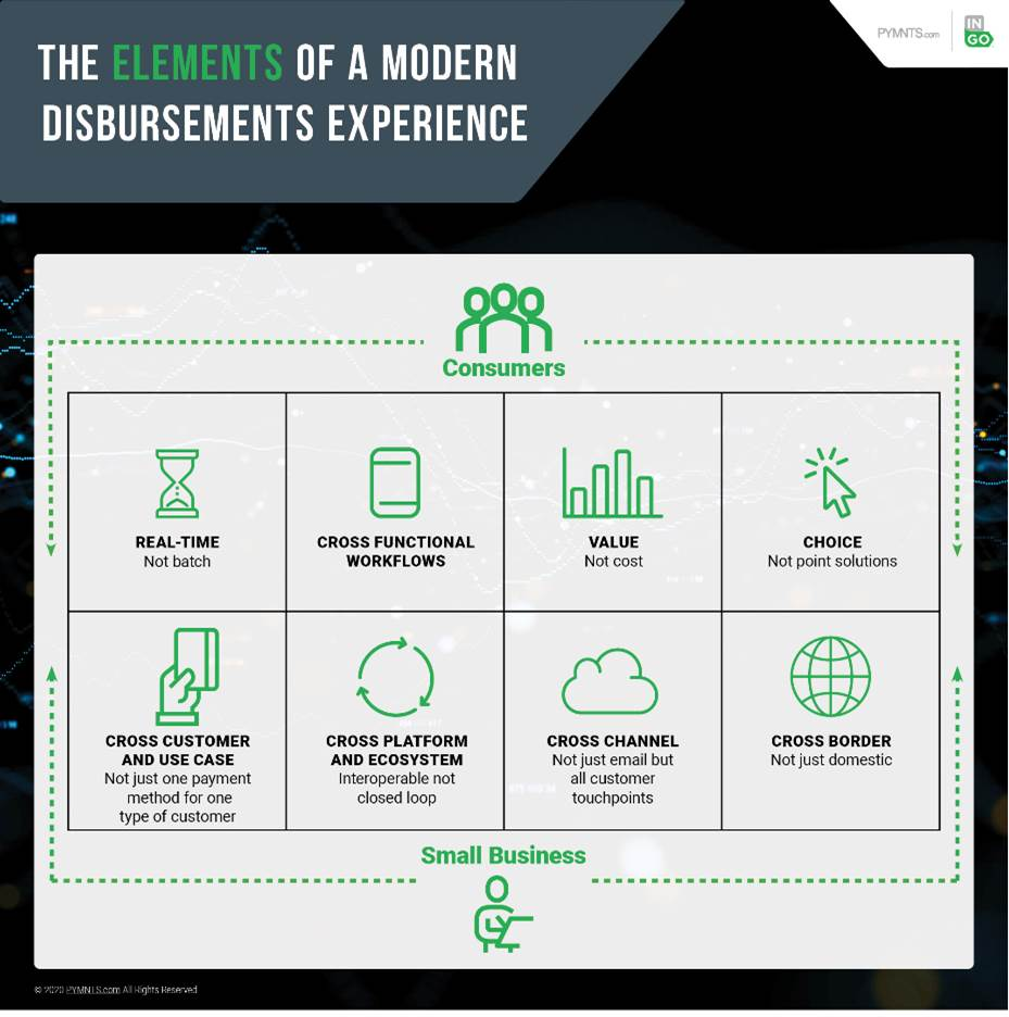elements of modern disbursement