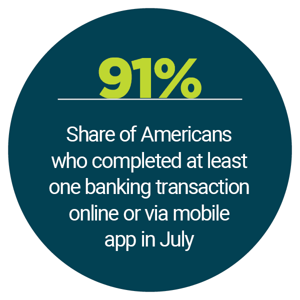 https://securecdn.pymnts.com/wp-content/uploads/2020/10/Credit-Union-Mobile-Banking.png
