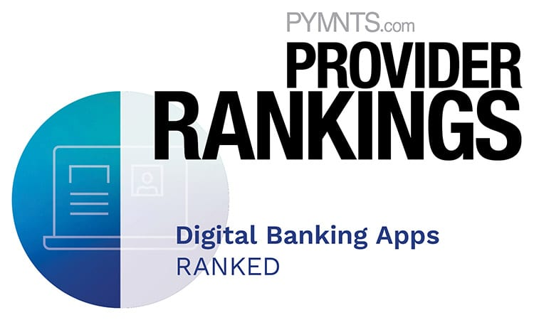 Digital Banking Apps Ranked