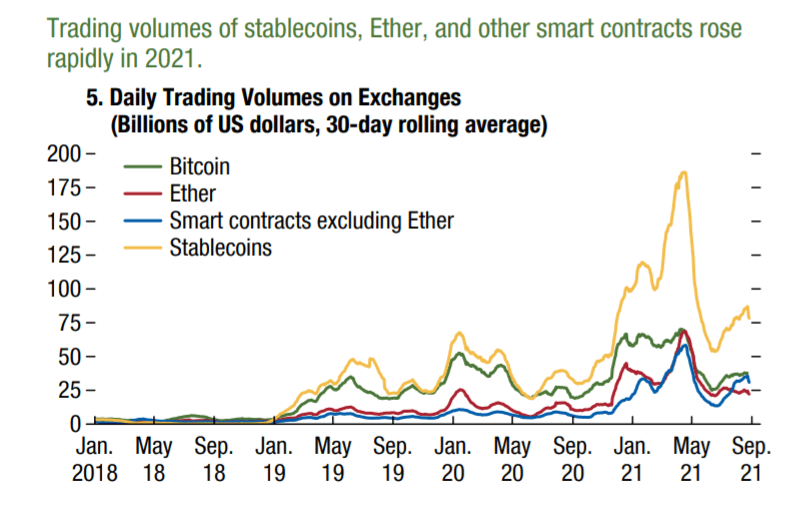 chart trading volume stablecoins